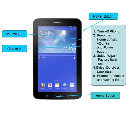 Come fare hard reset Samsung Galaxy Tab S3